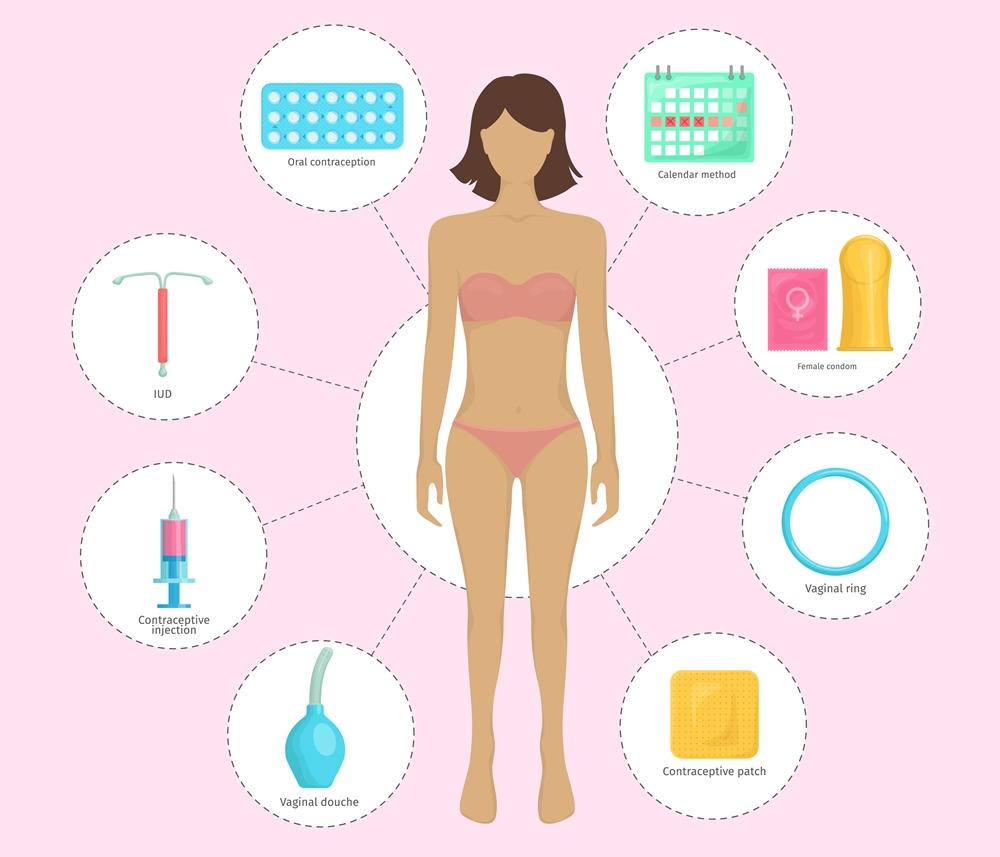 ce contracepție te poate ajuta să slăbești