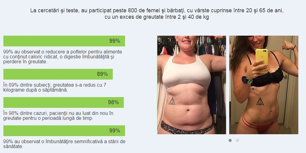 Pierdere în greutate de 7 kg, Posibil să se piardă în greutate de 7 kg în patru luni