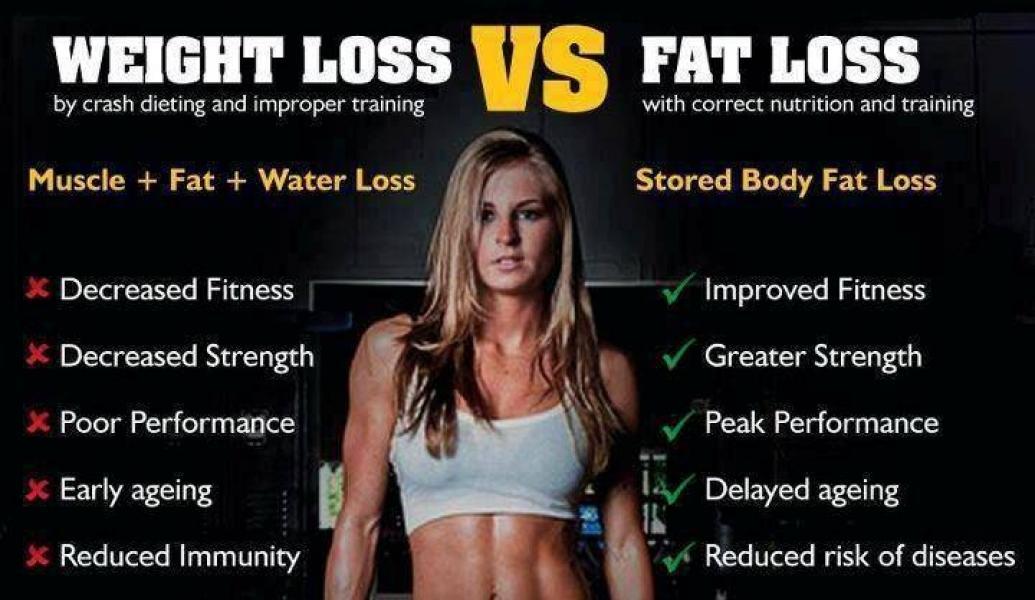 3 pierderea de grăsimi corporale în 2 săptămâni