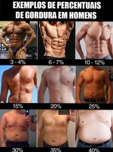 10 kg pierdere în greutate în 4 luni