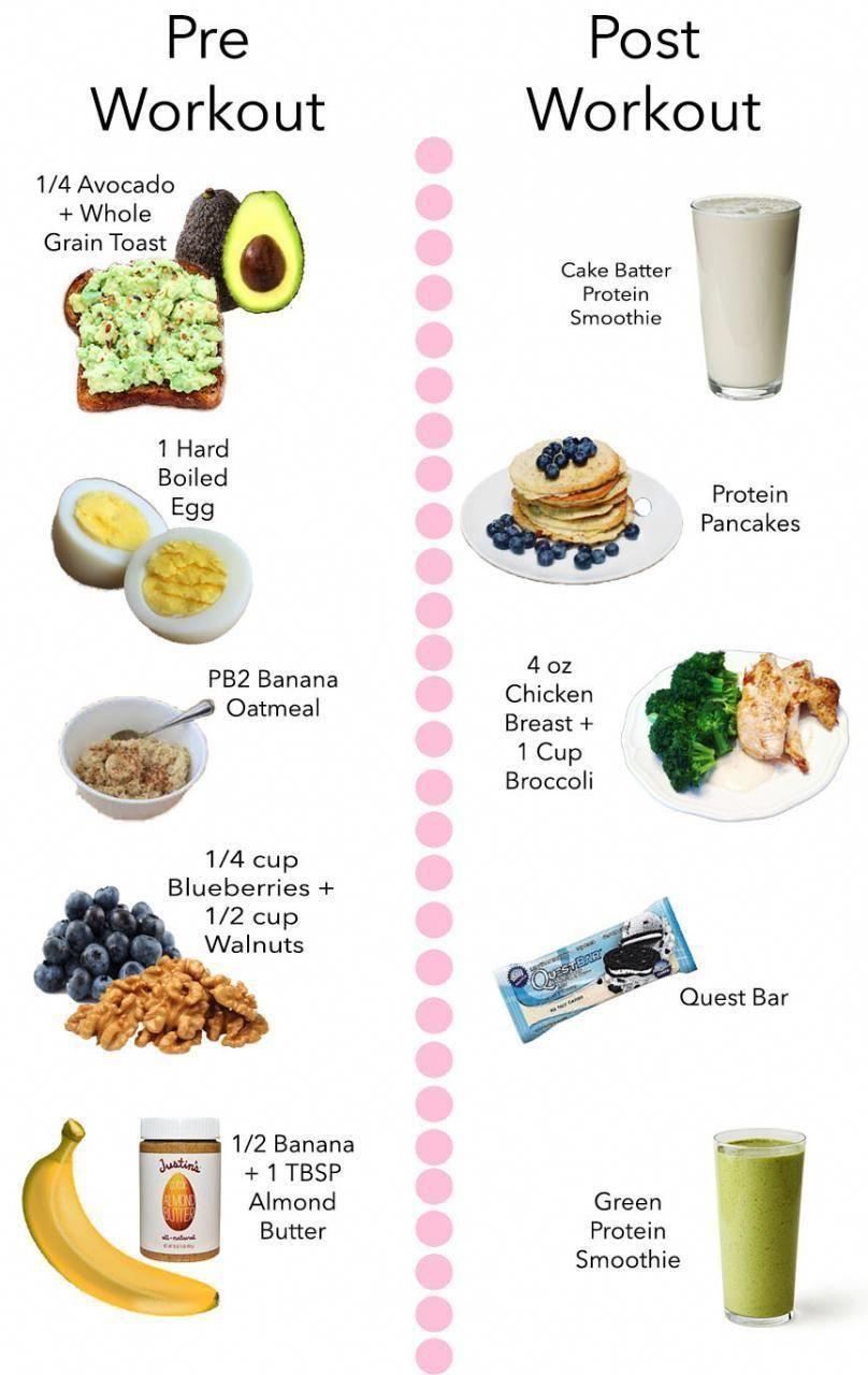 pierdere în greutate sănătoasă lunar pierdere in greutate periaj uscat