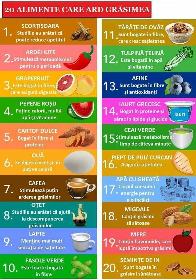 cum slăbește în mod sănătos