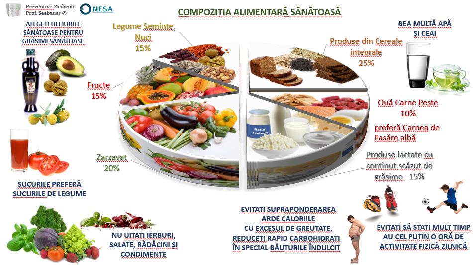 vizează arzătorul de grăsimi la nivel global centre de pierdere în greutate inc
