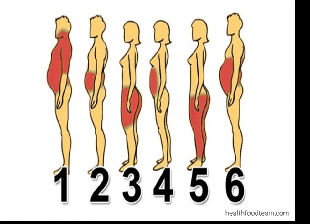 Cum să pierzi grăsimea inferioară a abdomenului - 3 moduri simple de urmat
