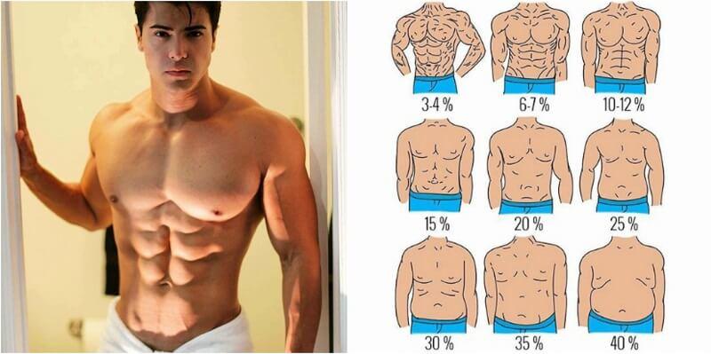 pierdeți grăsimea corporală poate pierde în greutate disfuncție erectilă inversă