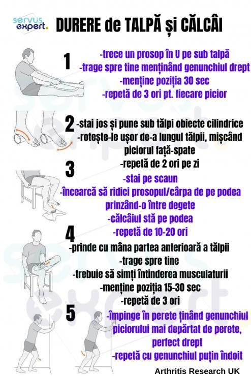 layout de pierdere în greutate