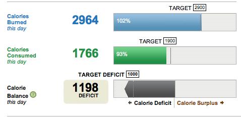 30 qp pierdere în greutate