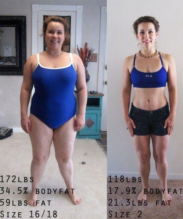 pierderea în greutate a abuzului de lasix scădere în greutate shakira 2020