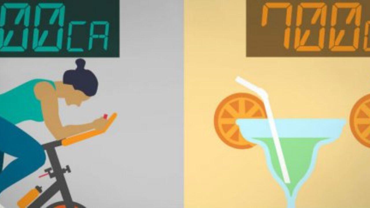 pierderea în greutate grafică animată)