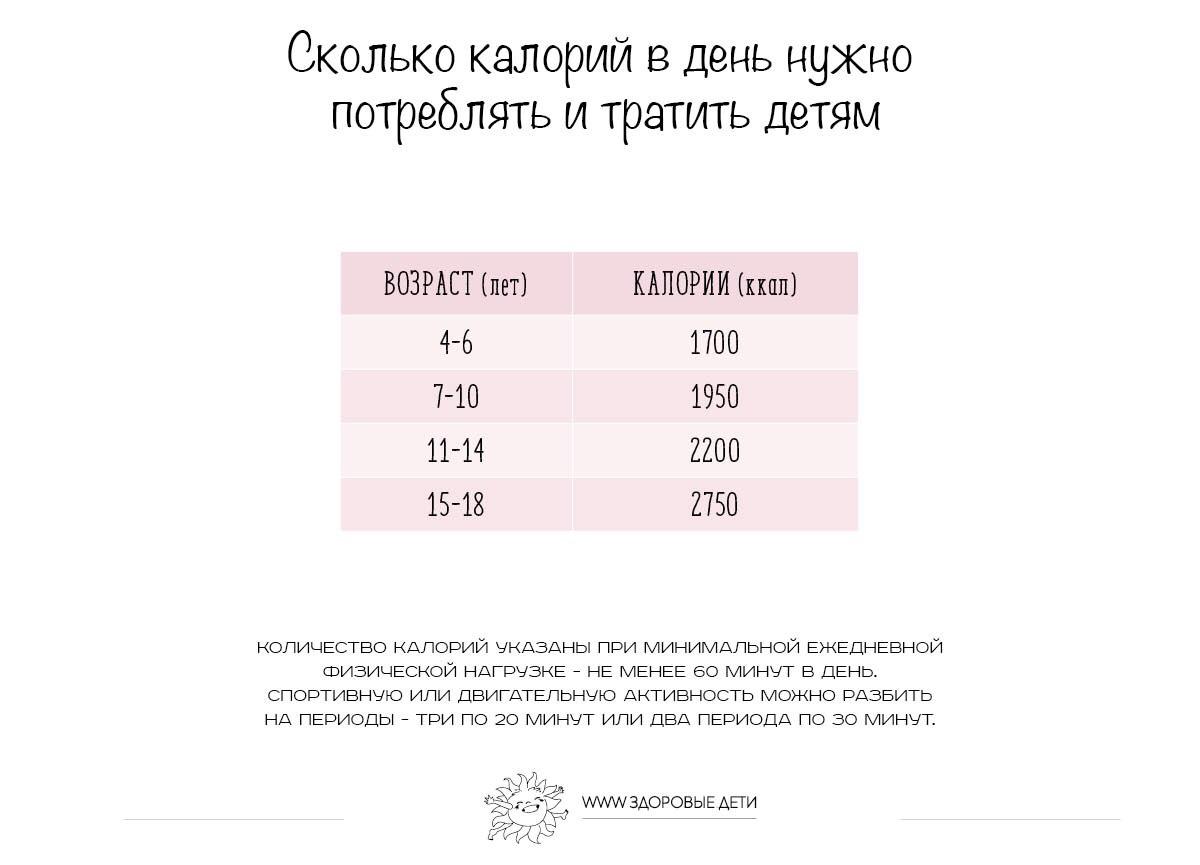pierdere în greutate jellico tennessee
