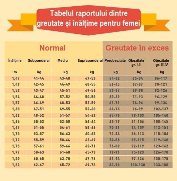 35 pierdere în greutate)