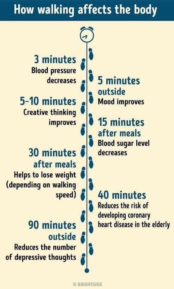pierderea în greutate glicogen fat