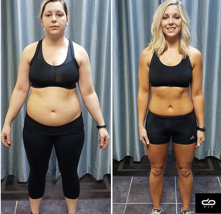viteza metabolică de repaus grăsime ns pierdere în greutate