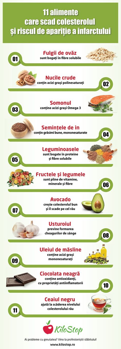 obiceiuri sănătoase recenzii de pierdere în greutate