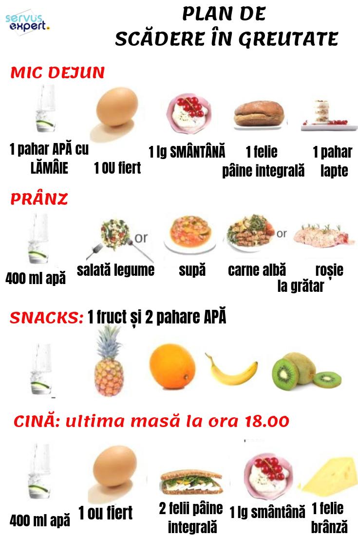 sfaturi de scădere în greutate de 1 săptămână)