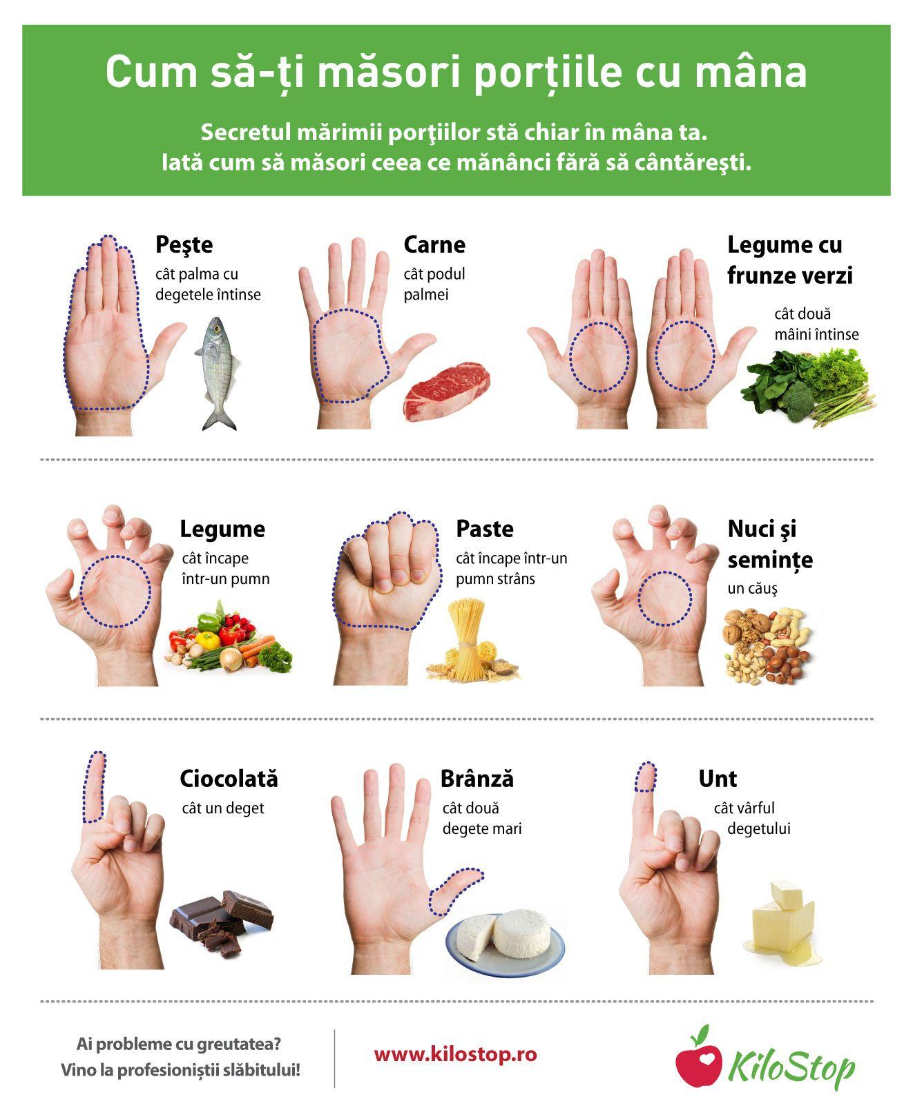 dr mana pierdere în greutate câtă pierdere în greutate pe slim rapid