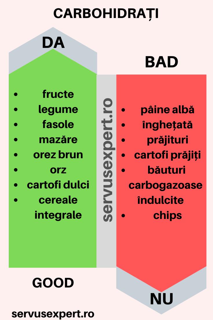 Sfaturi utile pentru pierderea în greutate