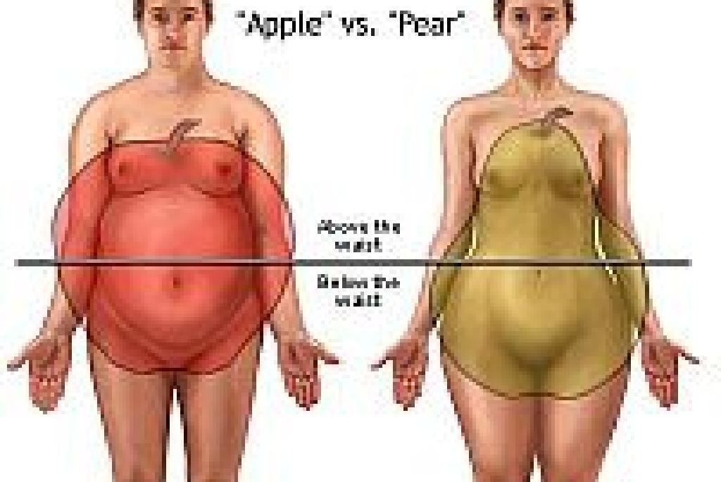 pierdeți grăsimea corporală carcinom cu celule renale pentru pierderea în greutate