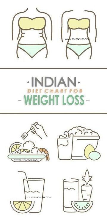 Trucuri de a pierde în greutate fără dietă | autovehicule-rutiere.ro