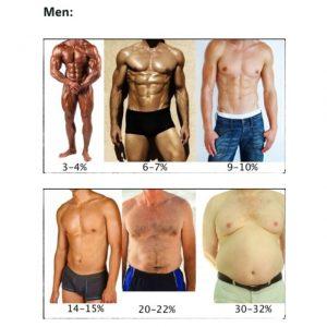 pierde 22 grăsime corporală ai pierdut in greutate pe plex