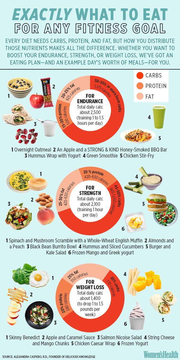 sfaturi pentru a pierde în greutate tumblr)