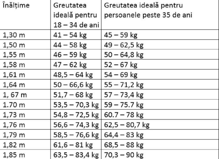 Anthony Hopkins a slăbit 34 de kilograme - GALERIE FOTO