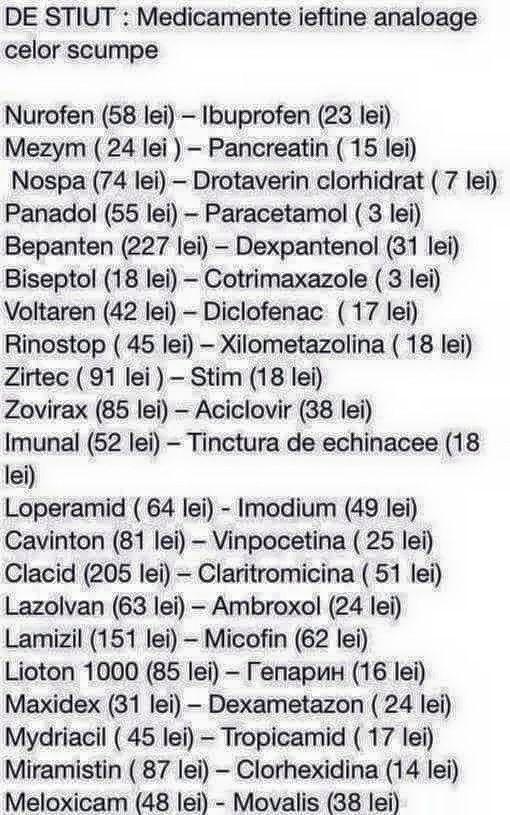 Vitamina W carnitină slăbire
