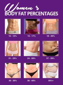 44 de zile pentru a pierde în greutate