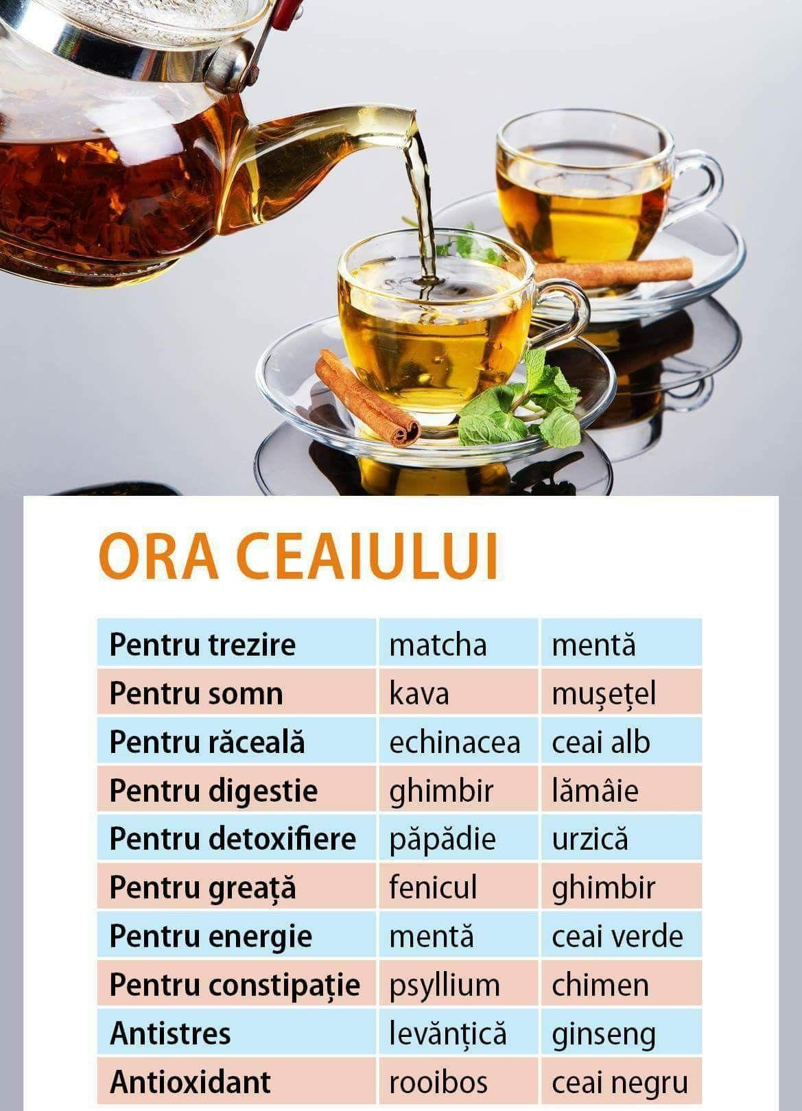 ceai de slăbire fără efecte secundare)