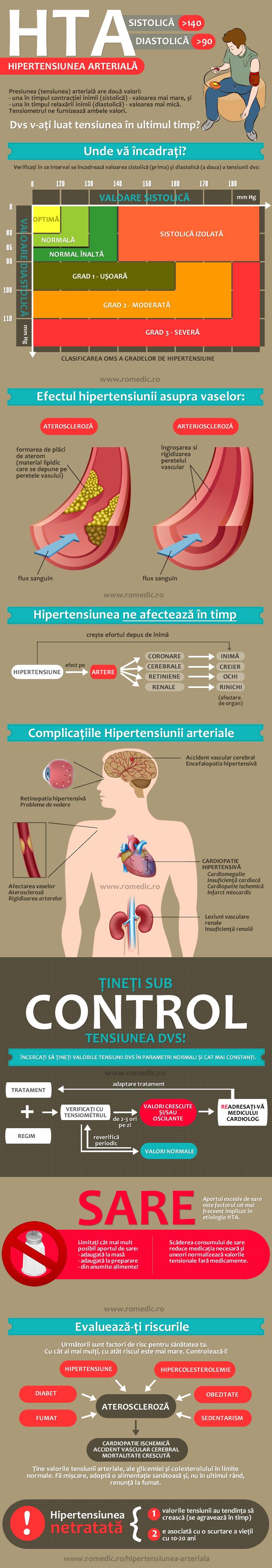 scădere în greutate și hipertensiune arterială intracraniană webb simpson pierde în greutate