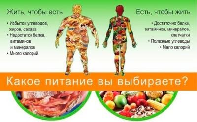 pierdeți în greutate pe lchf)