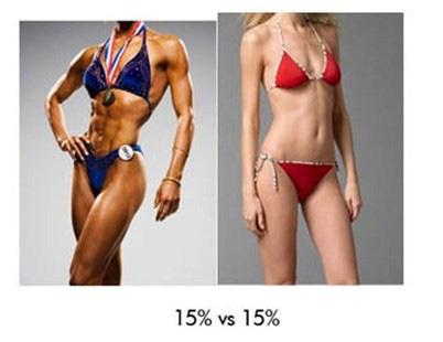 bs forma subțire a corpului cum să slăbești pentru o cursă