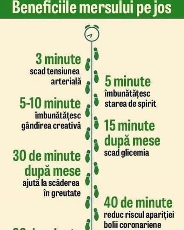 ajuta efectiv cu pierderea în greutate)