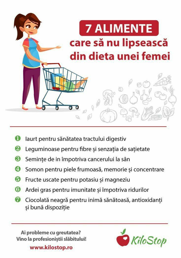 miturile pierderii în greutate myproana)