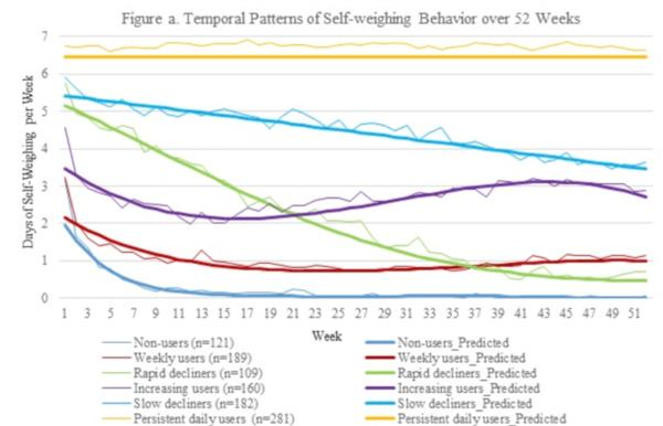 citirea managementului pierderii în greutate 10 semne de care trebuie să slăbești