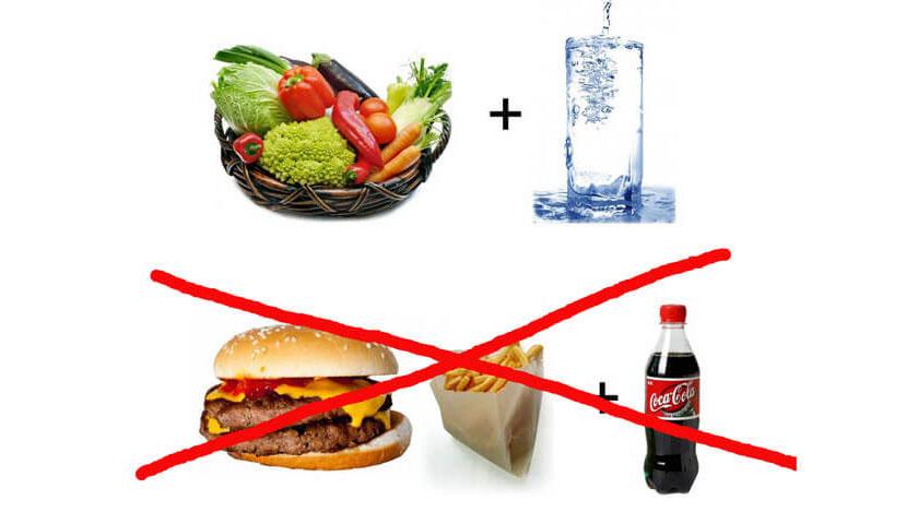 scădere în greutate și hipertensiune arterială intracraniană pierd grăsime în cușcă