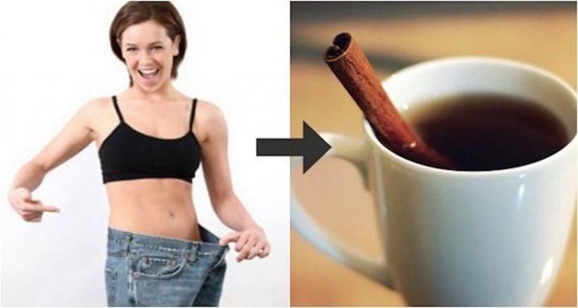 cel mai bine să slăbești efecte secundare ale băuturilor pentru pierderea în greutate