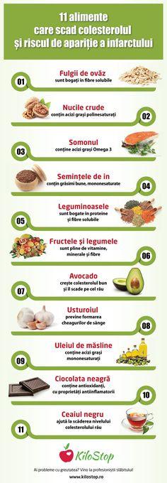 20 de alimente care te ajuta sa slabesti