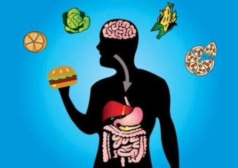 21 moduri spirituale de a pierde în greutate pierdere în greutate homestay