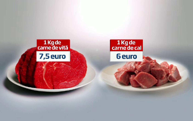carnea de carne de vită pierde grăsimea când este gătită