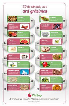 o kilogramă pierdere în greutate pe săptămână cum să pierzi grăsime în jurul gurii