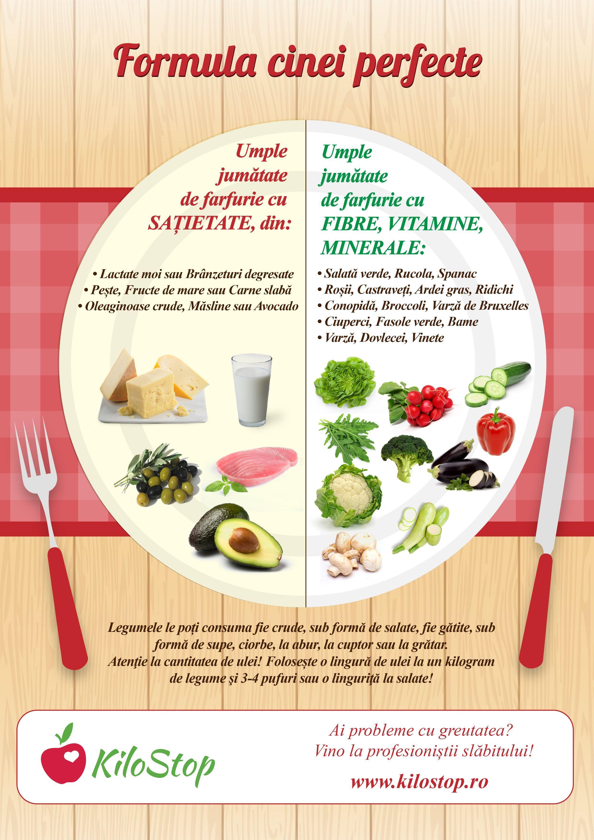 Dacă mănânci doar trei mese pe zi, vei slăbi?