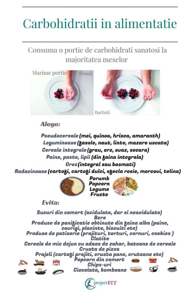 Cortizolul – poate impiedica scaderea in greutate ? | bijuterieonline.ro, Scădere în greutate hflc