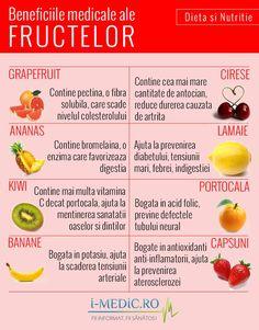 Împiedică supra-alimentarea cu ajutorul enzimelor!