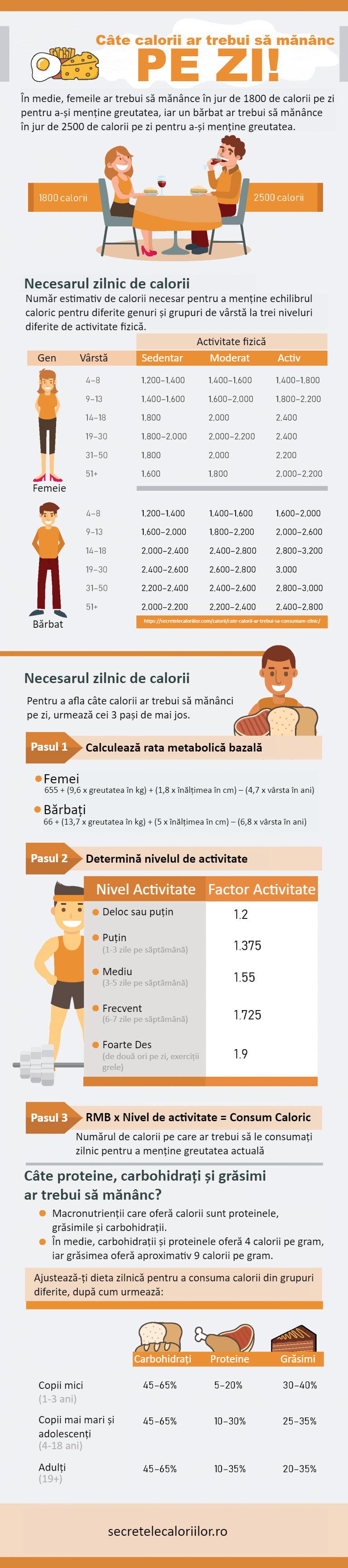 pot provoca pierderi de grăsime pierderea în greutate ppt