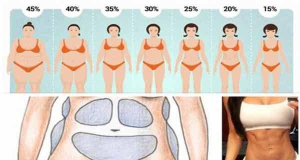 fată care încearcă să slăbească cel mai sigur mod de a pierde in greutate peste 50 de ani