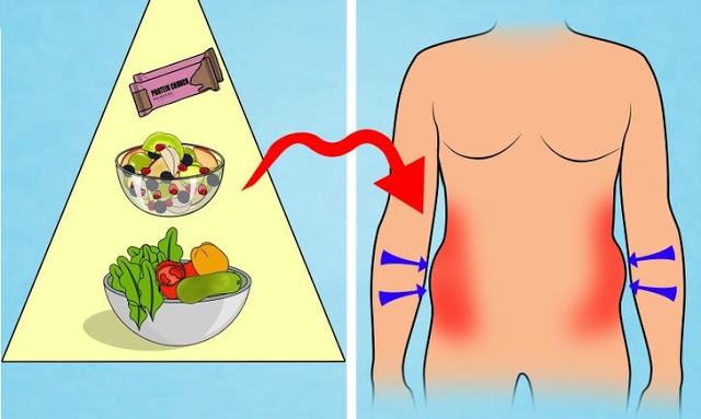renunțați la pierderea în greutate a zahărului rafinat pierderea în greutate a suplimentului de algă