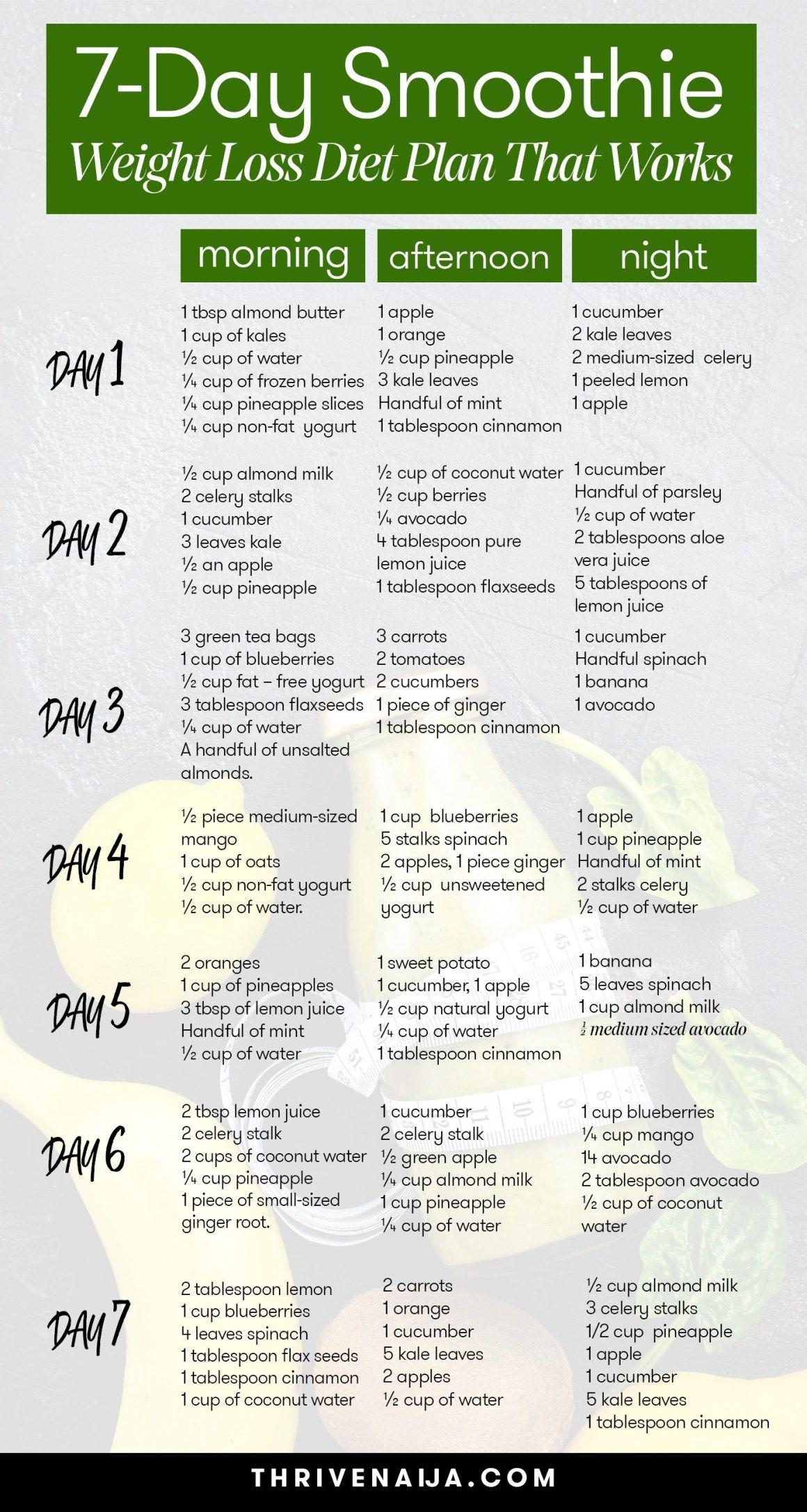 pierderi naturale de pierdere în greutate