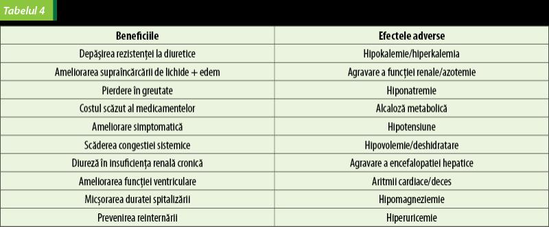 Semne de alarma: pierdere in greutate (scadere in greutate) involuntara | autordefrumos.ro