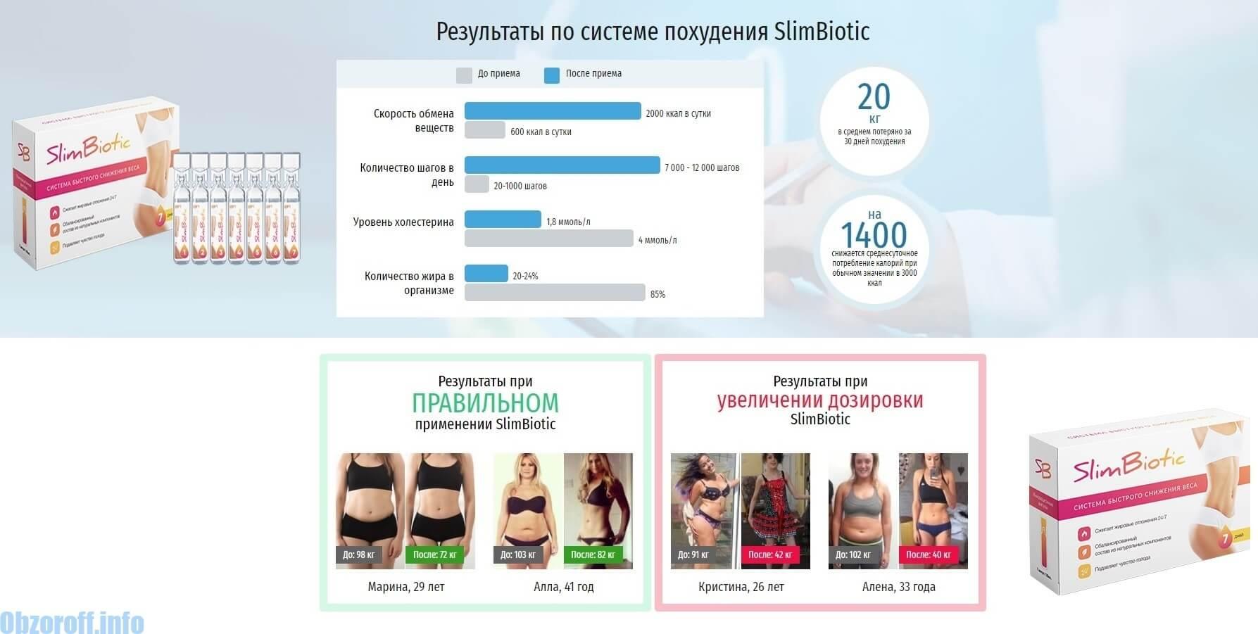 pierdeți în greutate în limba rusă Pierderea în greutate mumele ocupate